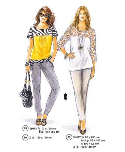 Sewing Patterns System The Golden Rule